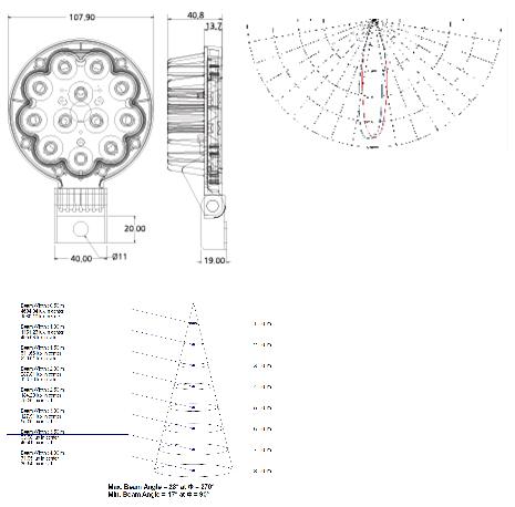 25W circular work lamp